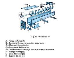 Empresa de fabricação de roscas transportadoras